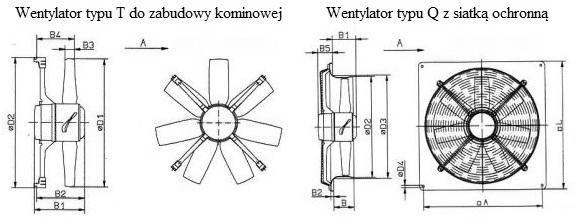 Parametry wentylatora